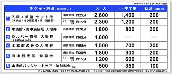 list_price2014.jpg